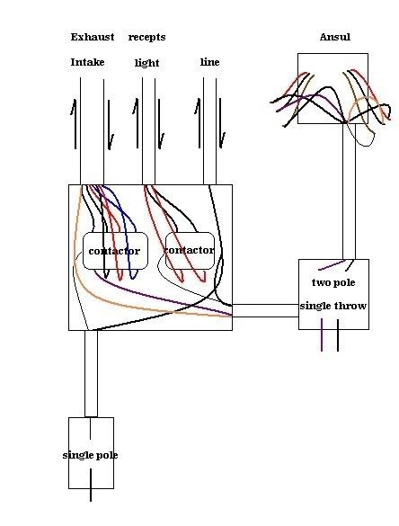 Ansul Hood Wiring Diagram from lh6.googleusercontent.com