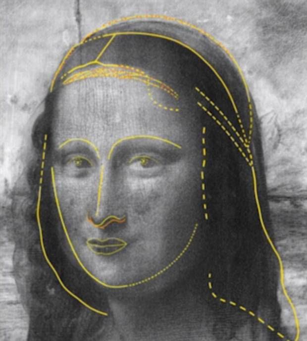 Las líneas amarillas marcan el retrato previo debajo de uno de los rostros más conocidos del arte.
