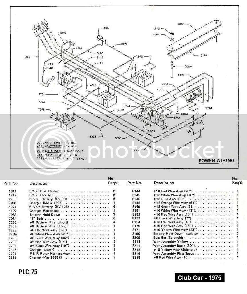 28 Club Car Electric Motor Diagram