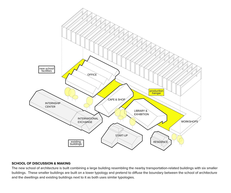 Aarhus School of Architecture concept diagram