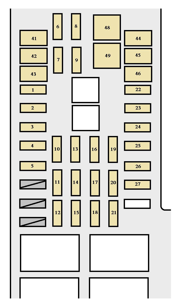 2006 Toyotum Rav4 Fuse Box Diagram