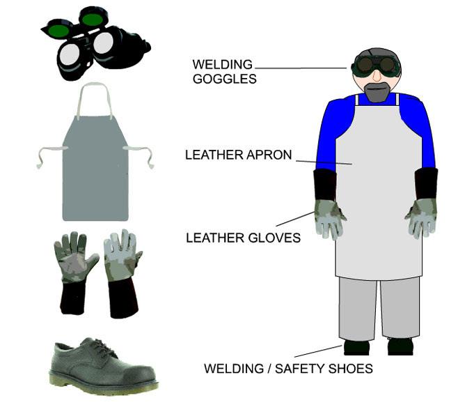 Welding Hazards in the Workplace safe use of welding equipment