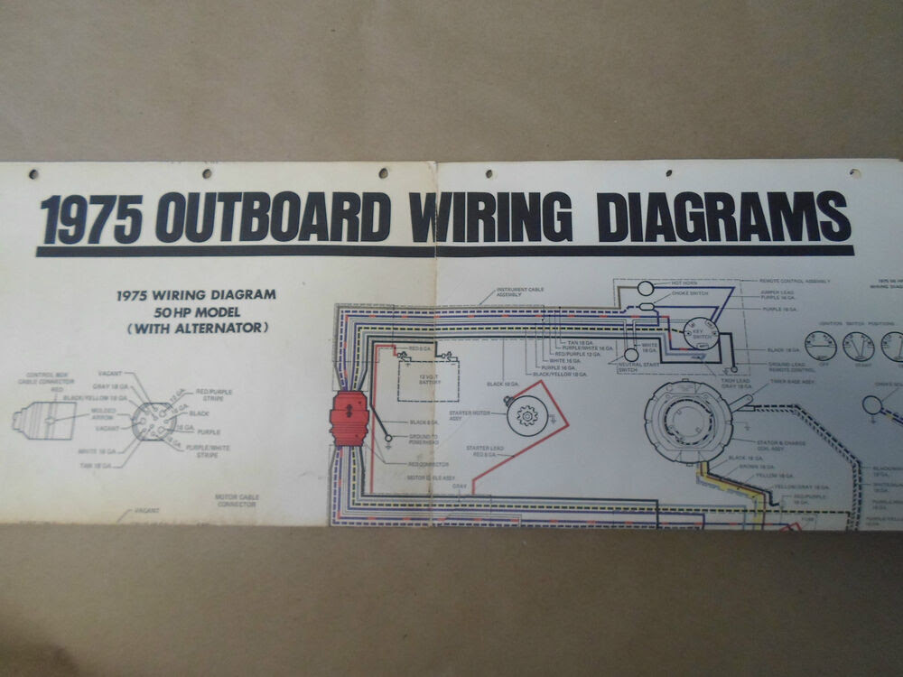 Diagram In Pictures Database 125 Hp Mercury Outboard Wiring Diagram Just Download Or Read Wiring Diagram Online Casalamm Edu Mx