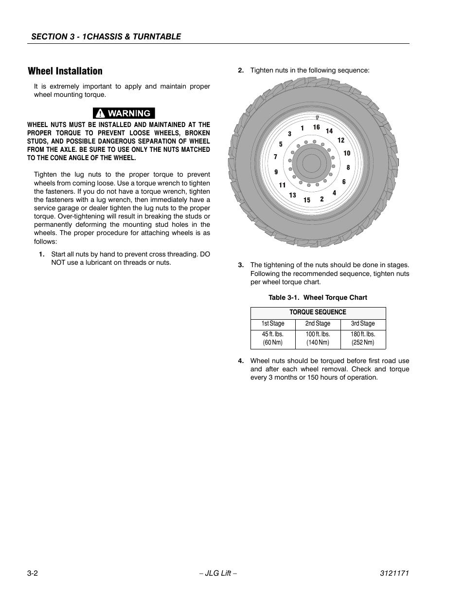 Automotive Wheel Torque Chart | AUTOMOTIVE