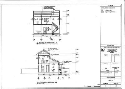 Image Result For Renovasi Rumah Atau