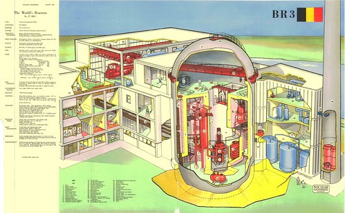 The World's Reactors, No. 27, BR3 PWR, Mol, Belgium. Wall chart insert, Nuclear Engineering, August 1960