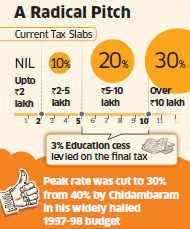 Tax the super-rich at a higher rate: C Rangarajan, PMEAC chairman