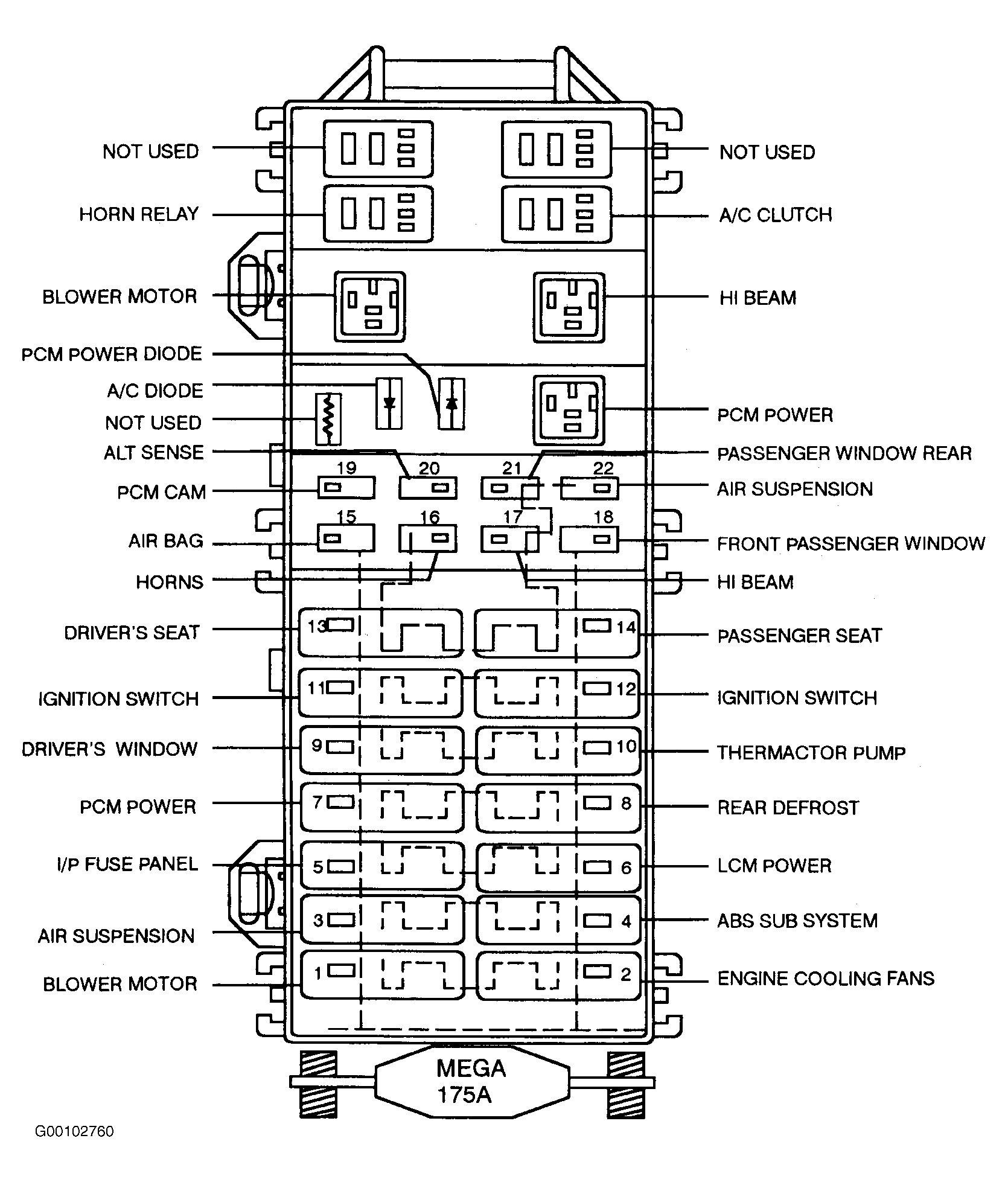 99 Lincoln Town Car Fuse Box DiagramFuse Wiring
