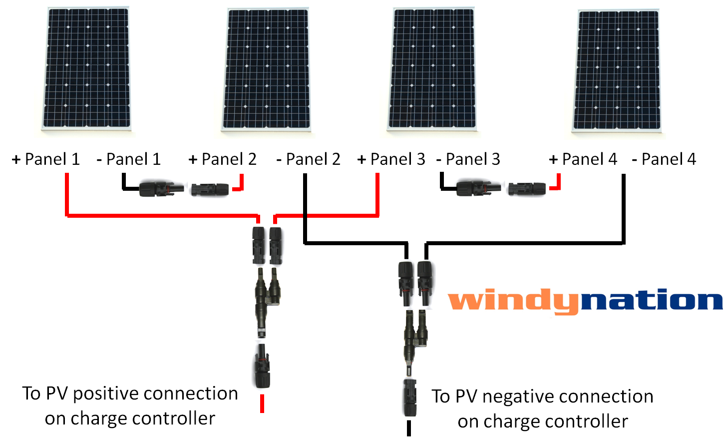 Diagram 600 Watt Solar Panel Wiring Diagram Full Version Hd Quality Wiring Diagram Lielirin Oltreilmurofestival It