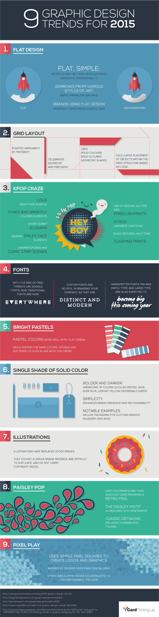 Nine Visual Design Trends for 2015 - #infographic