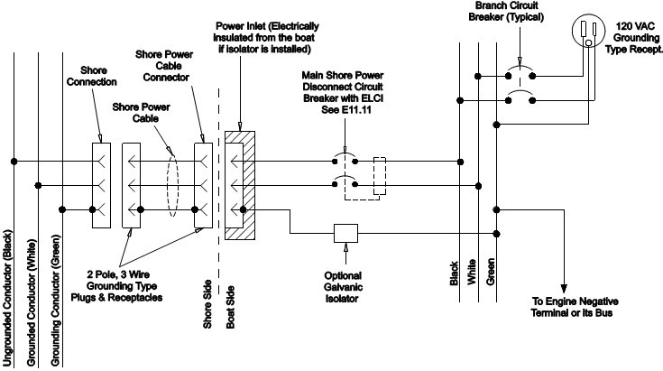 Diagram Wiring A 220 Male Plug Diagram Full Version Hd Quality Plug Diagram Goodktwwiring Varosrl It