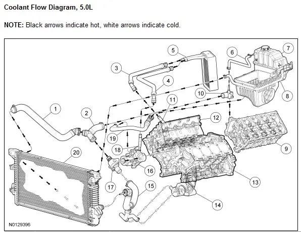 2011 Ford F150 Engine Diagram