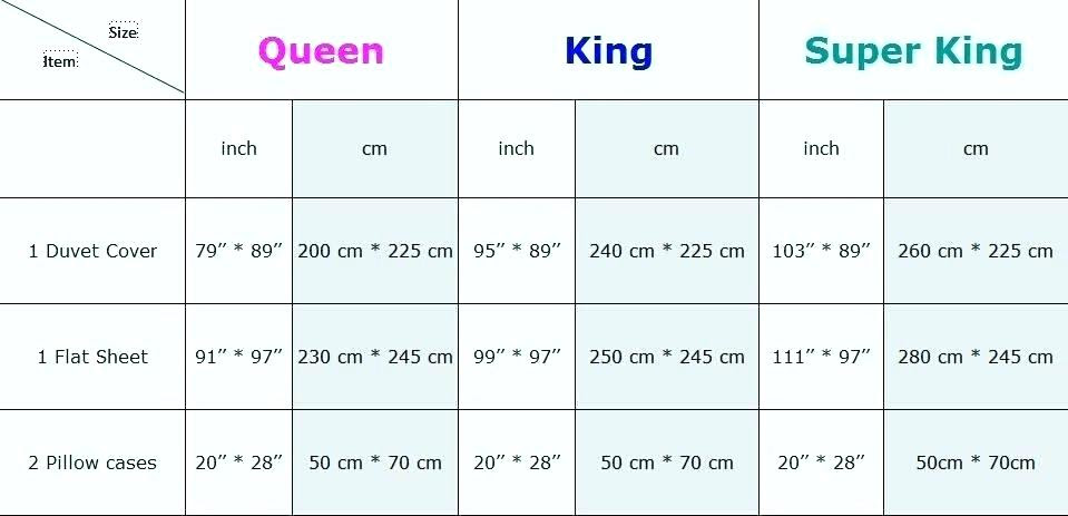 Bed Mattress Sizes In Cm, Queen Size Bed Dimension In Cm
