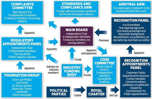 regulatory graphic.jpg