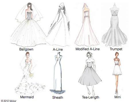 Wedding Dresses 101: Types of Wedding Dress Silhouette