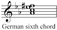 Music Theory: Augmented Sixth Chords