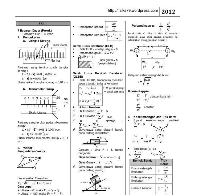 Kumpulan Rumus Fisika Sma Kelas X Lengkap - Sacin Quotes