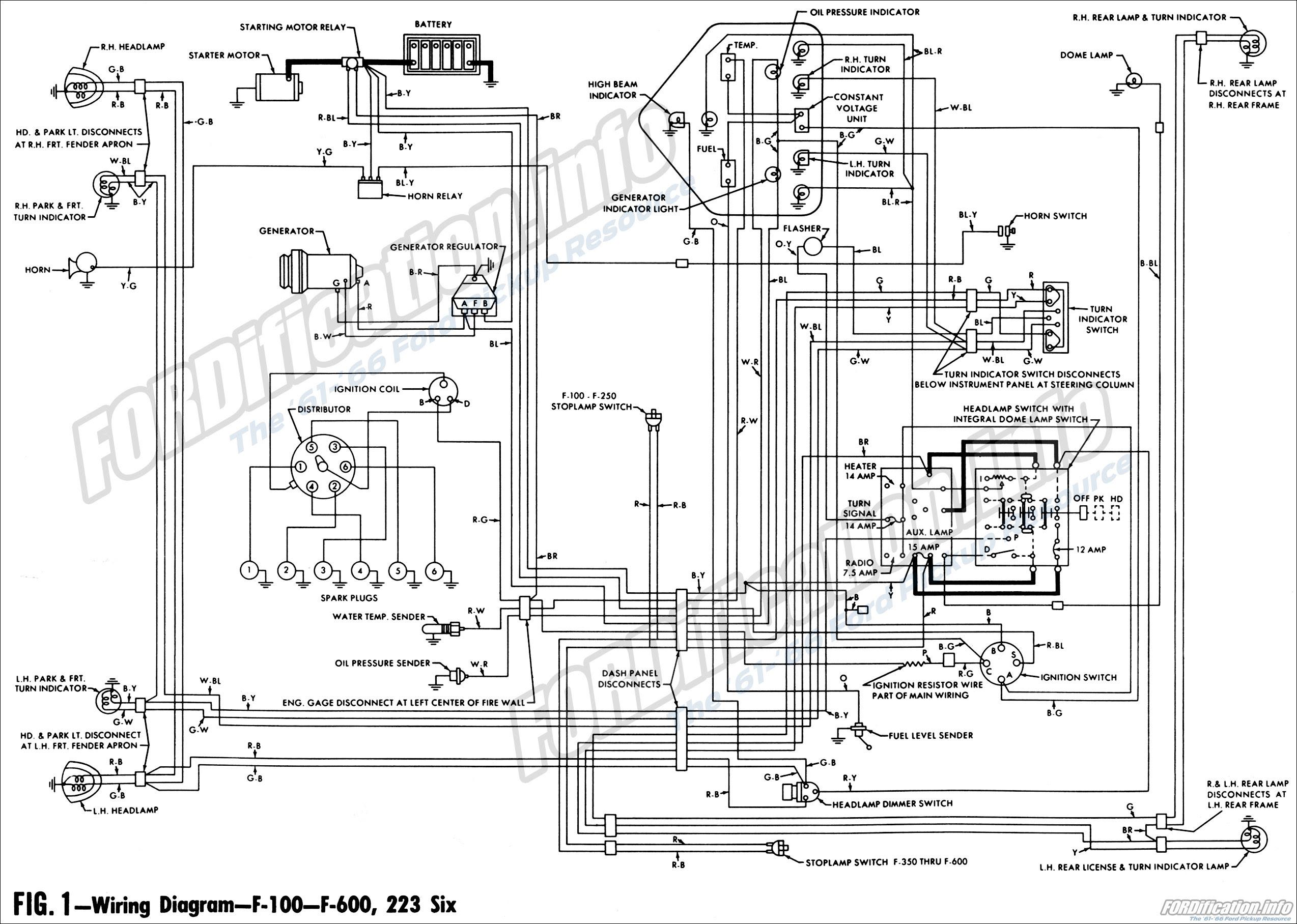 1983 Ford F100 Wiring Diagram 1982 Chevy Truck Door Wiring Bege Wiring Diagram