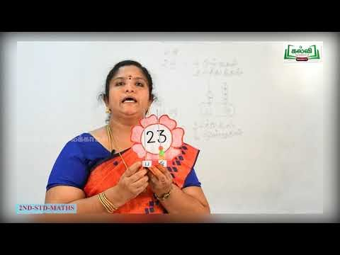 2nd Maths எண்கள் இடமதிப்பு அலகு 2 Kalvi TV