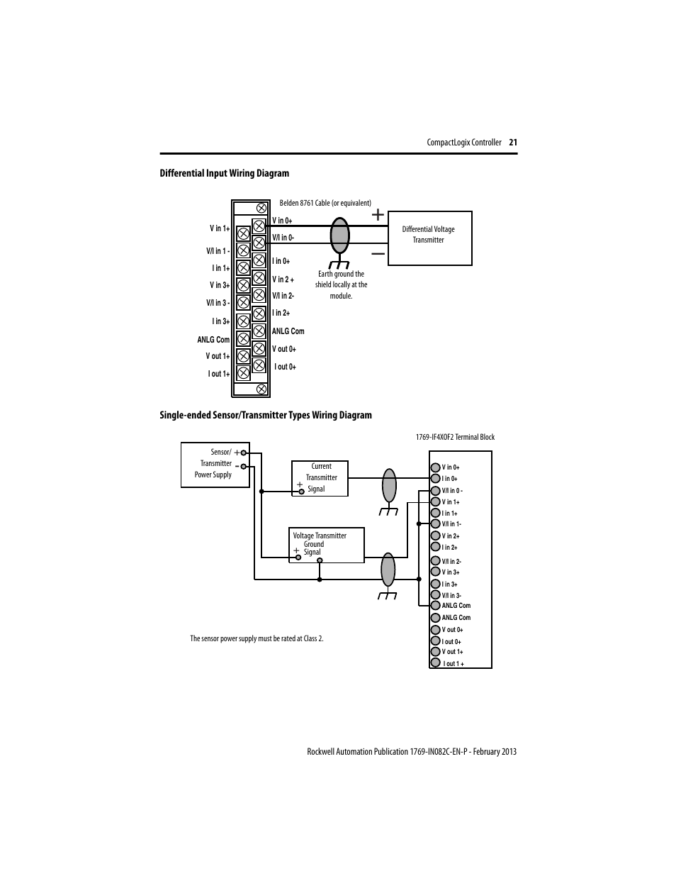 Allen Bradley Wire Diagram