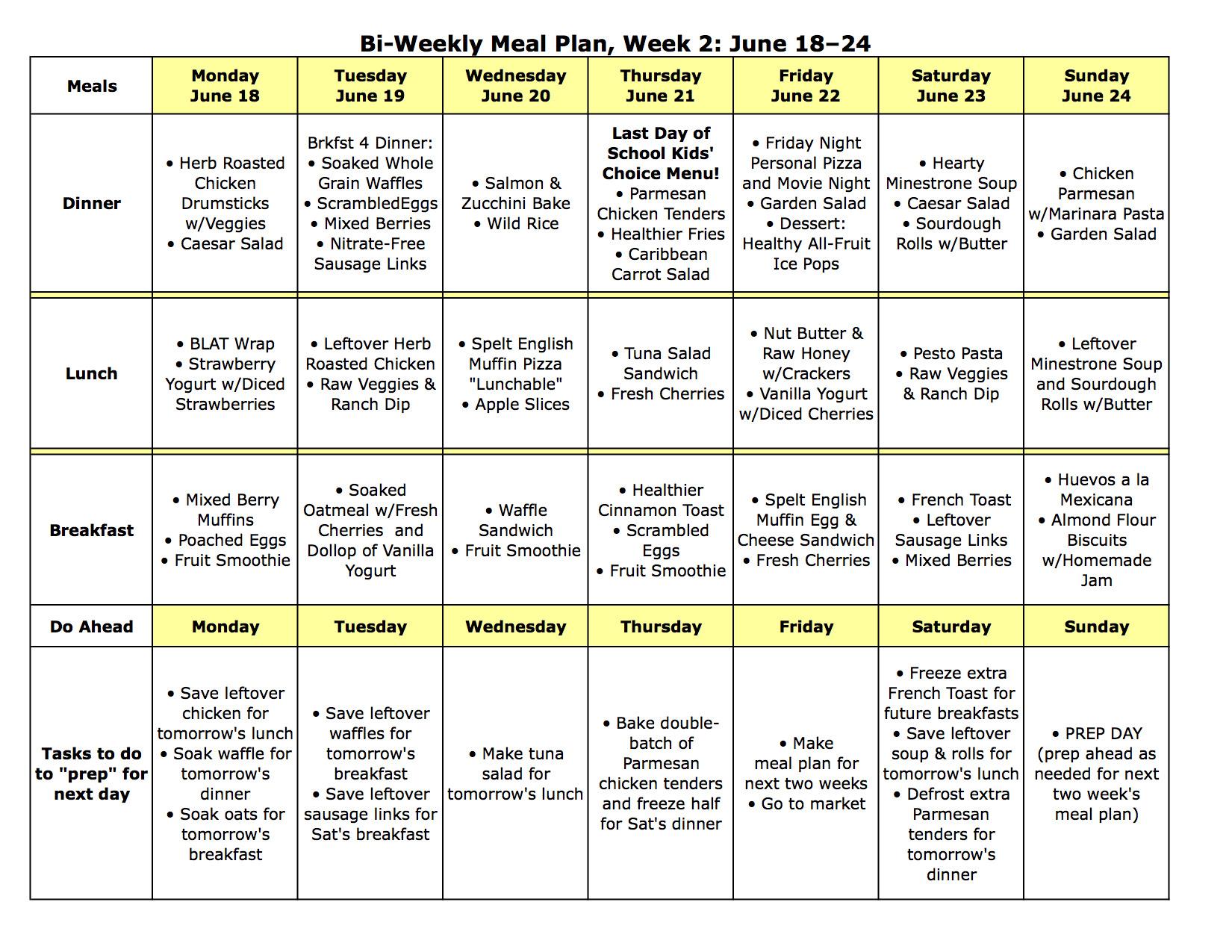 8 week sugar free diet pdf