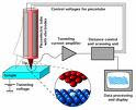 servo control mechanism of scanning tunneling microscope