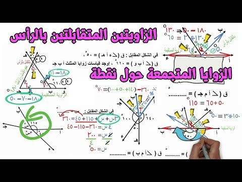 امتحان العلاقات بين الزوايا | الزاويتان المتقابلتان بالراس والزوايا المتجمعة حول نقطة | اولي اعدادي | هندسة |