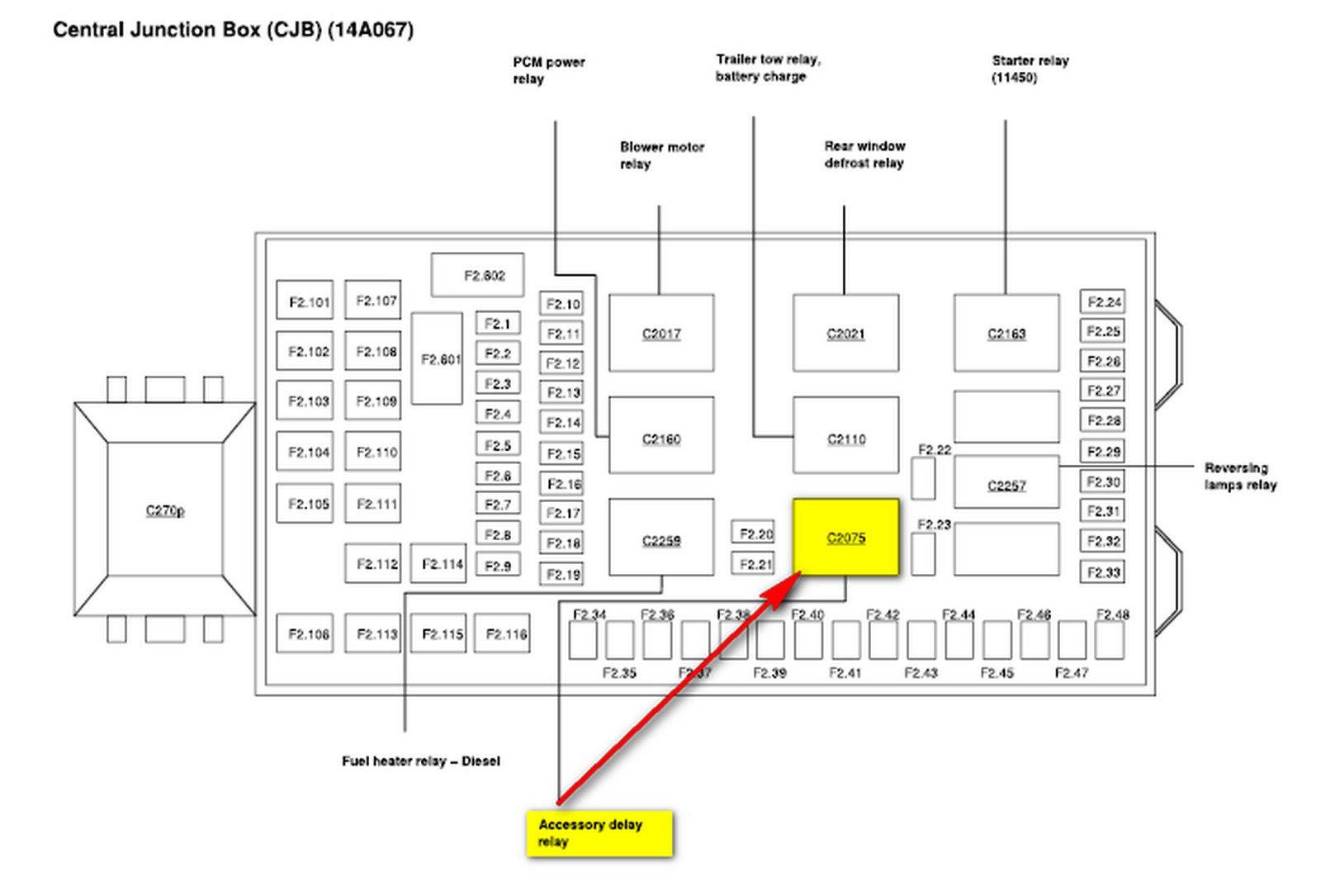6f8b 2004 F450 Diesel Fuse Box Diagram Wiring Library