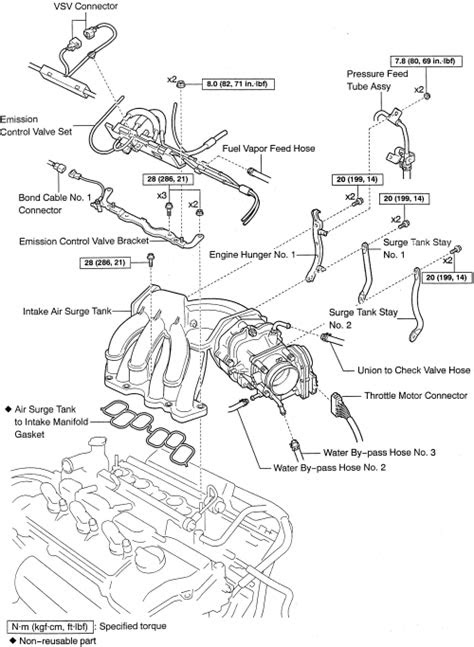 | Repair Guides | Gasoline Fuel Injection Systems | Fuel