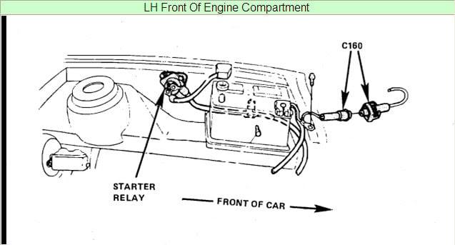 34 Ford Starter Solenoid Diagram