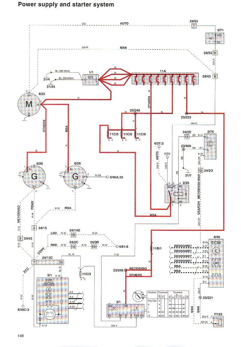 Wiring Diagram Volvo V40 2001 Wiring Diagram Hd Version 3dprintdiagram Bruxelles Enscene Be
