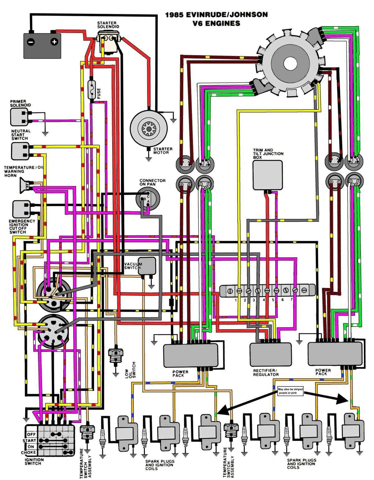 Johnson Outboard Motor Wiring Diagram 2 Light Switches Wiring Diagram 2005ram Losdol2 Jeanjaures37 Fr
