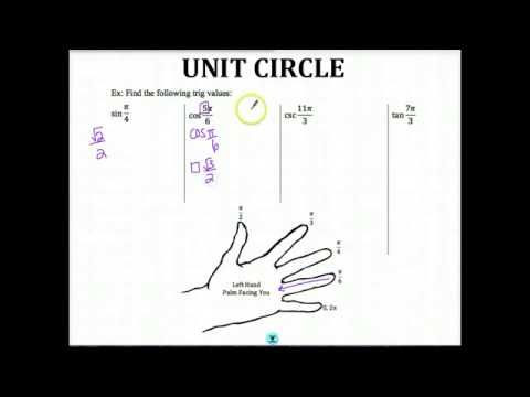 1000+ images about teaching Unit 7 trig on Pinterest | Sequence ...