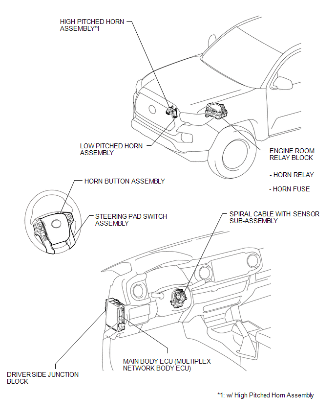 Toyota Tacoma 2015 2018 Service Manual Horn System Horn