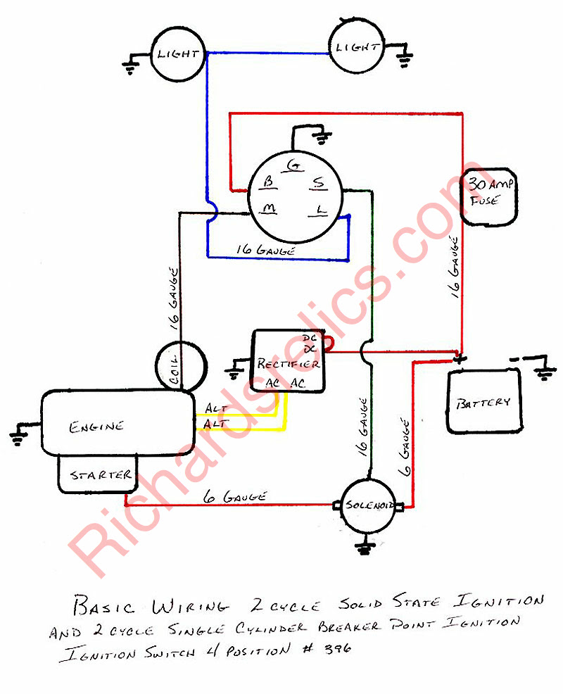 DIAGRAM] 5 Pole Ignition Switch Wiring Diagram FULL Version HD Quality Wiring  Diagram - WIRINGNOTES.RAPFRANCE.FRDatabase Design Tool