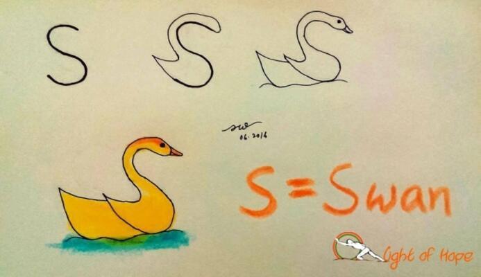 Adan Zye Harflerle Kolay Hayvan çizimleri Sizin Için Foto Galerisi