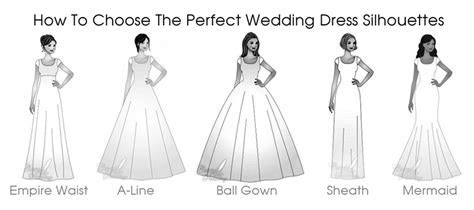 Flatter YOUR Figure: The Wedding Gown Edition   All Brides