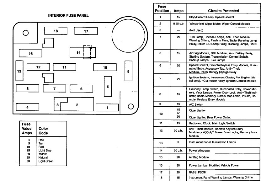 Diagram Fuse Box Diagram For 1994 Ford Explorer Full Version Hd Quality Ford Explorer Psawiring Pizzagege Fr