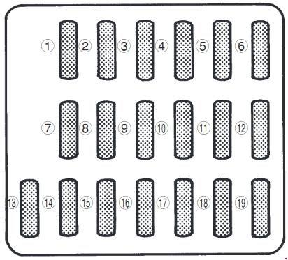 1997 2002 Subaru Forester Sf Fuse Box Diagram Fuse Diagram