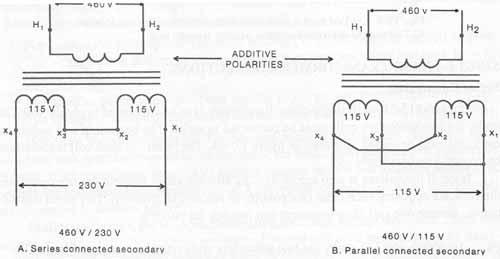 Single Phase Industrial Transformers