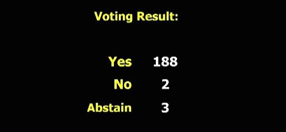 voto cuba
