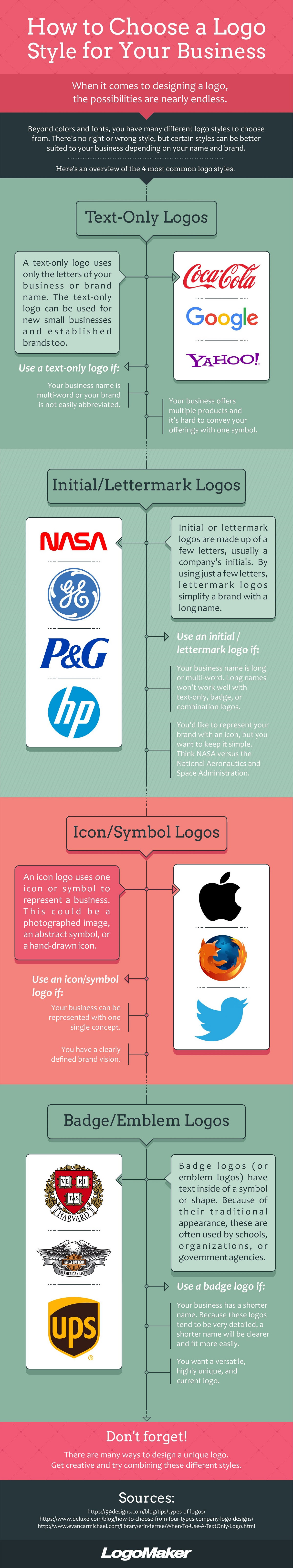 How to Choose a Logo Style for Your Business