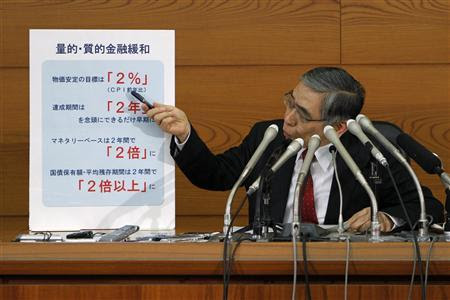 Bank of Japan Governor Haruhiko Kuroda points at a chart projecting his quantitative and qualitative monetary easing plans during a news conference after his first monetary policy meeting as BOJ governor in Tokyo, April 4, 2013. REUTERS-Yuya Shino