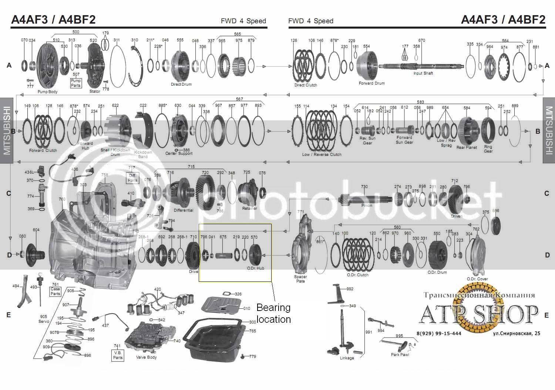 Diagram 2000 Hyundai Accent Transmission Diagram Full Version Hd Quality Transmission Diagram Sct Wiring 3idweb Fr