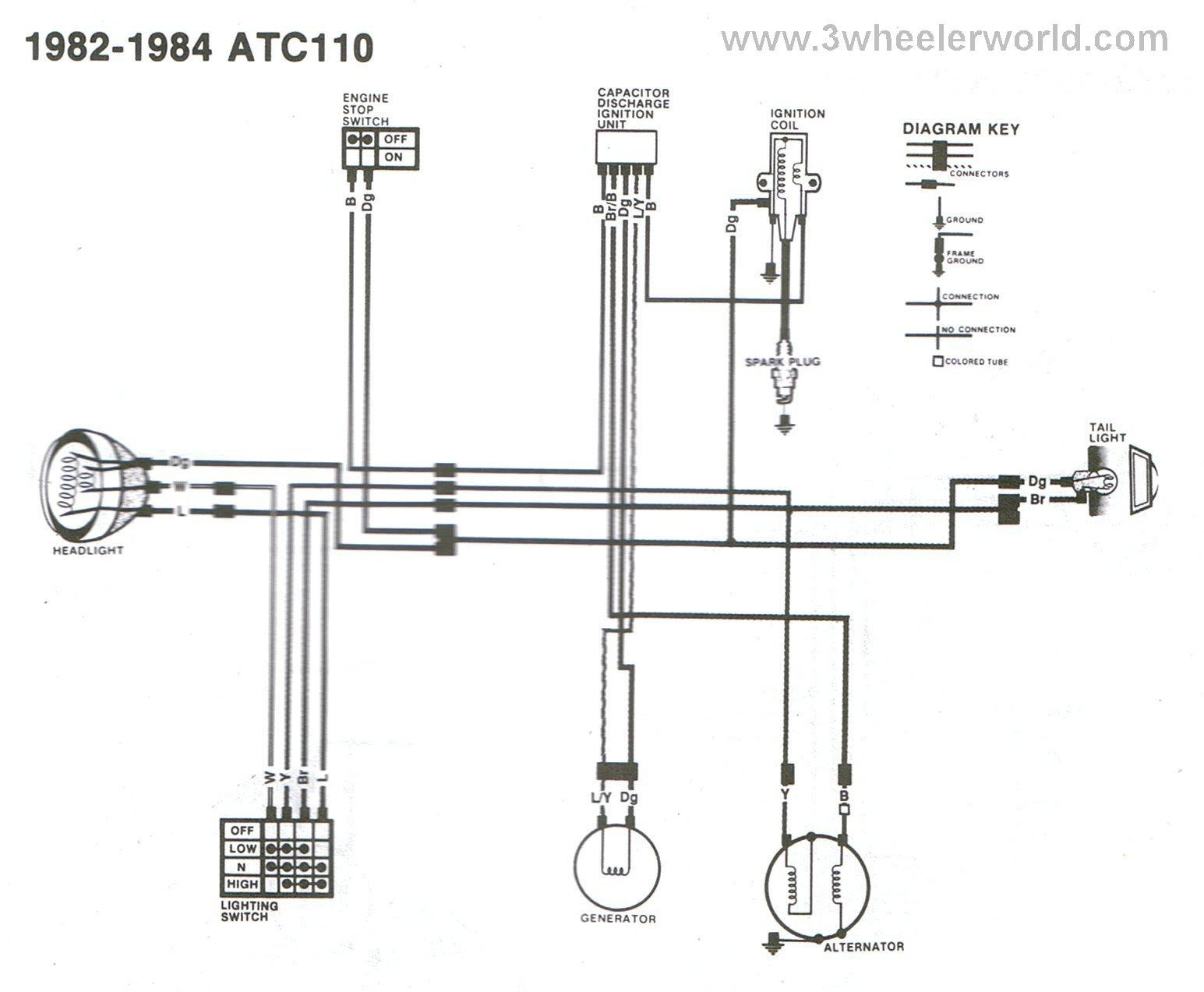 Evinrude 110 Wiring Diagram