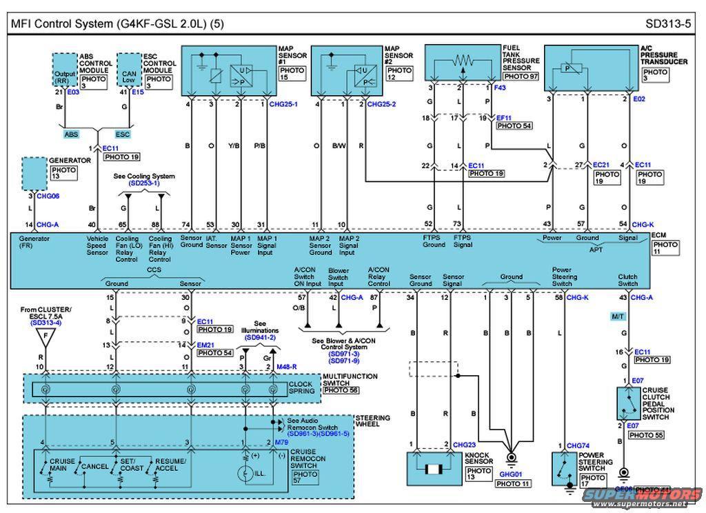 Hyundai Genesis Coupe 2011 Wiring Diagram Wiring Diagram Schematic Love Make Love Make Aliceviola It