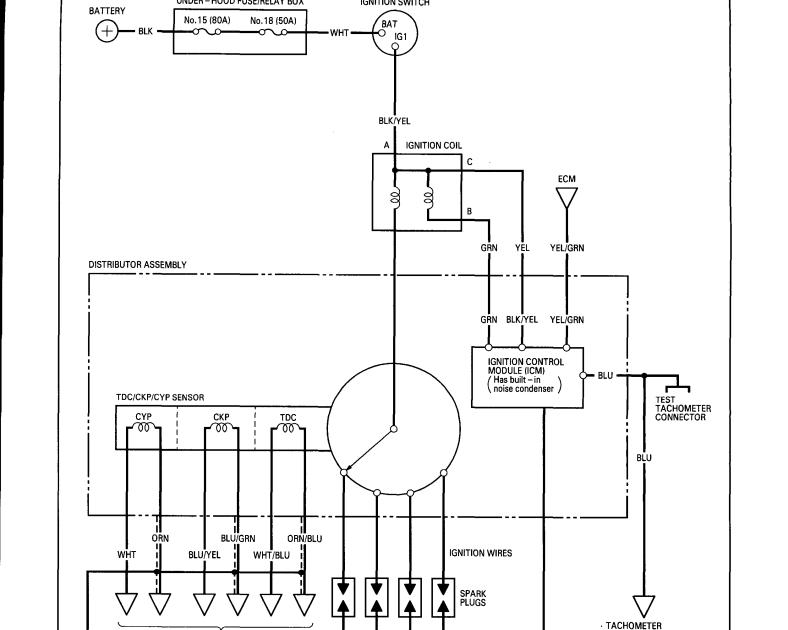 Acura Integra Tachometer Wiring
