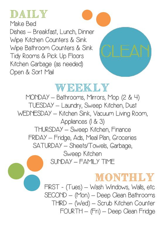 My Daily, Weekly, and Monthly Cleaning Chart   Cleaning Tips ...