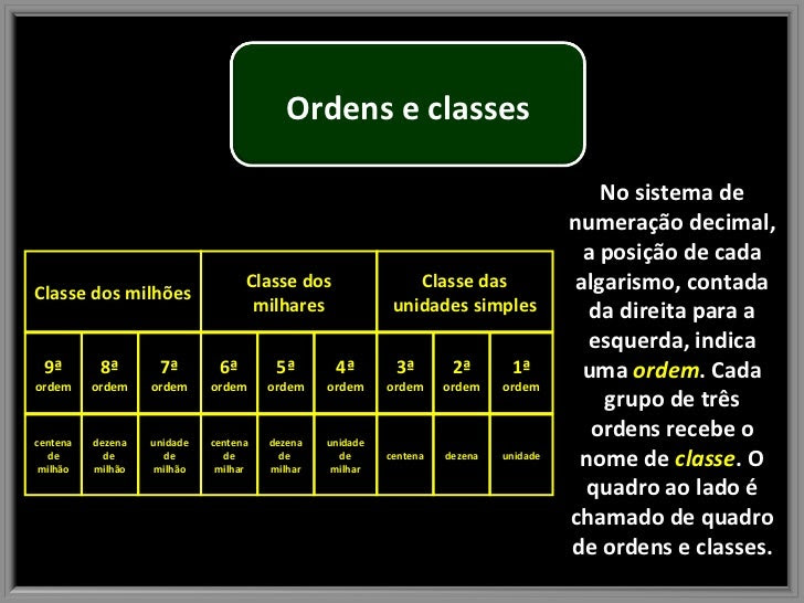 Resultado de imagem para classes e ordens