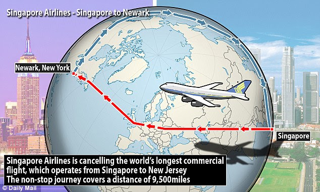Worlds longest commercial flight by distance